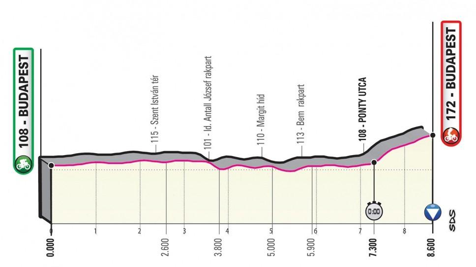 Giro Italia 2020 - Etapa 01