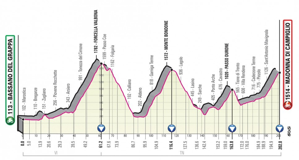 Giro Italia 2020 - Etapa 17