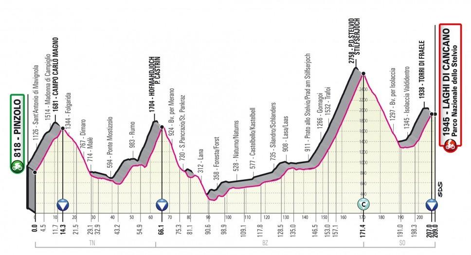 Giro Italia 2020 - Etapa 18